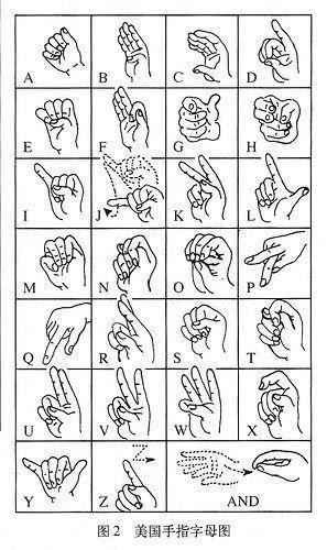 Chinese Sign Language